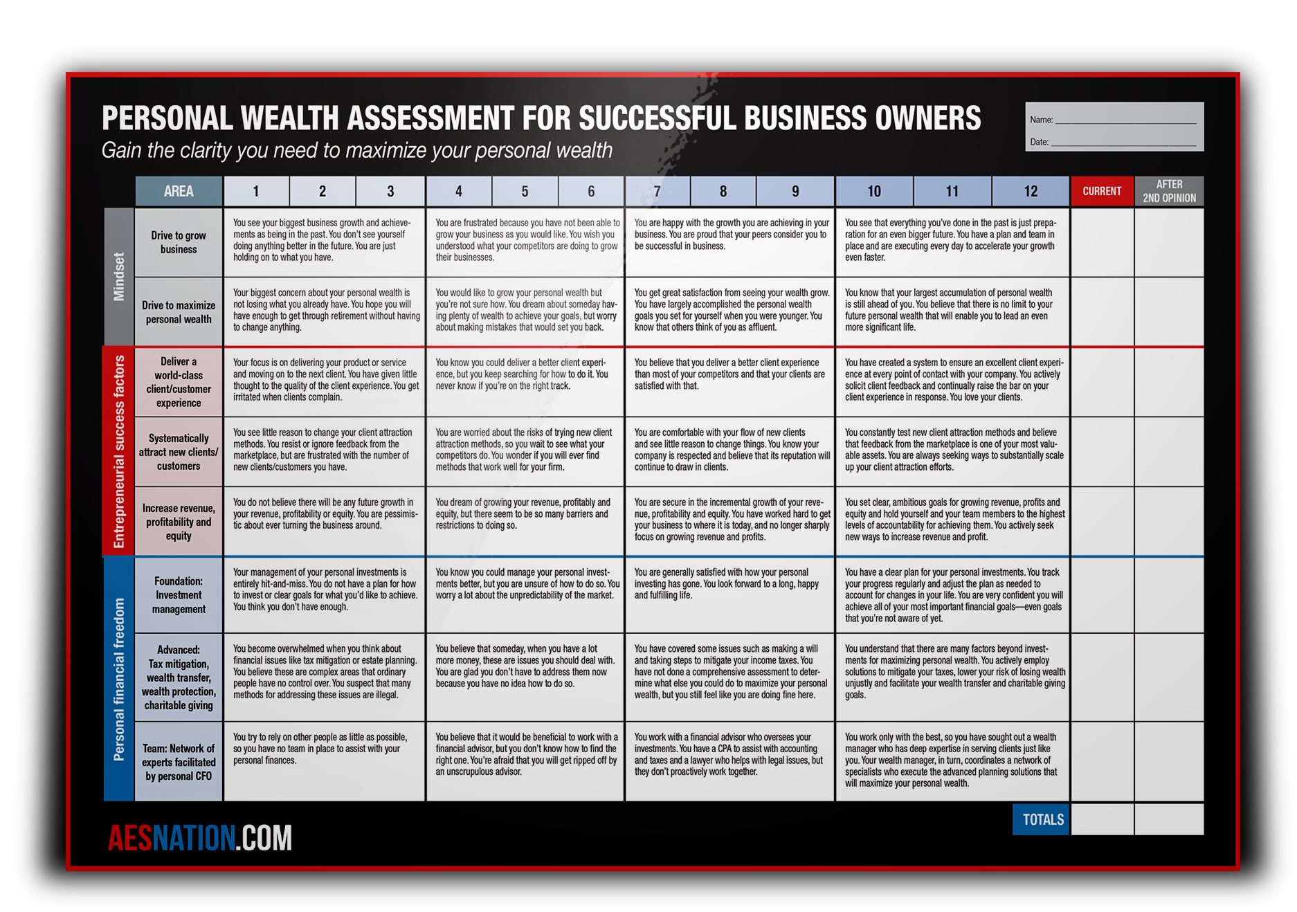 PERSONAL WEALTH ASSESSMENT